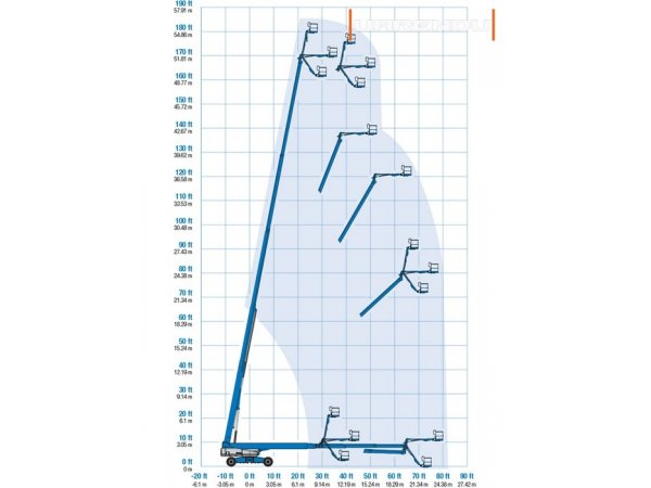 Телескопический подъемник Genie SX 180 - 56,69м